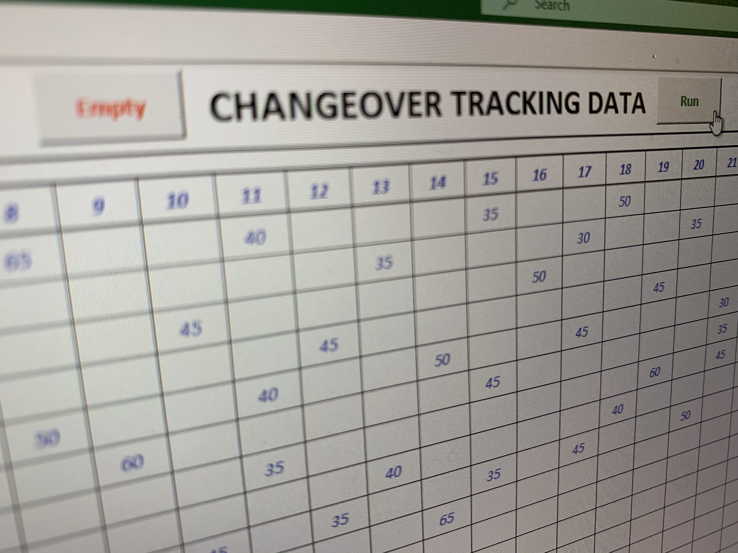 Changeoever EPEI Dashboard Application